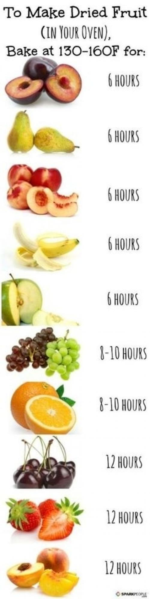 the-14-fruit-hacks-that-will-simplify-your-life-4