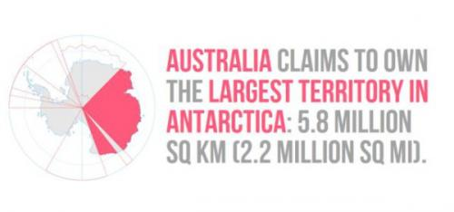 Antarctica-facts-12